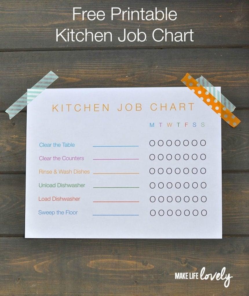 Free Printable Job Chart